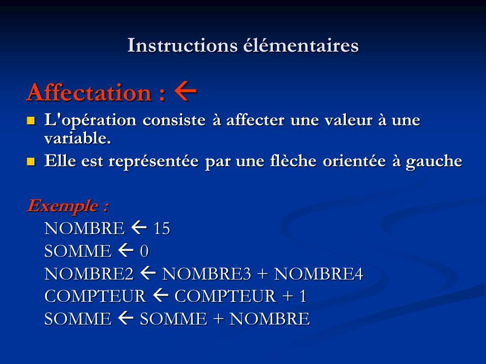 Instructions élémentaires
