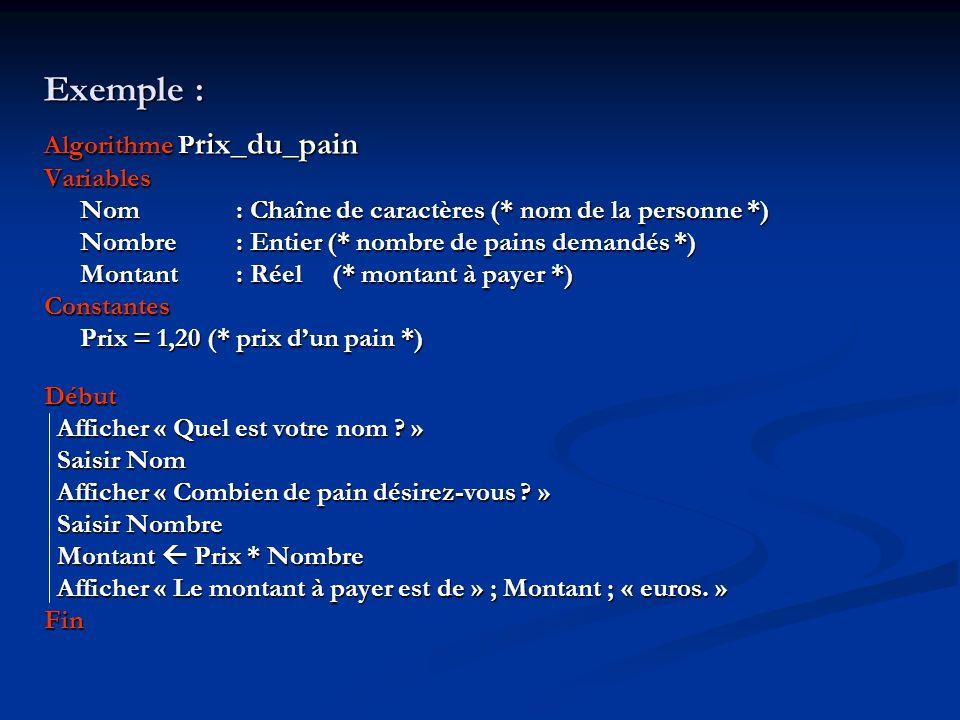 Exemple : Algorithme Prix_du_pain Variables