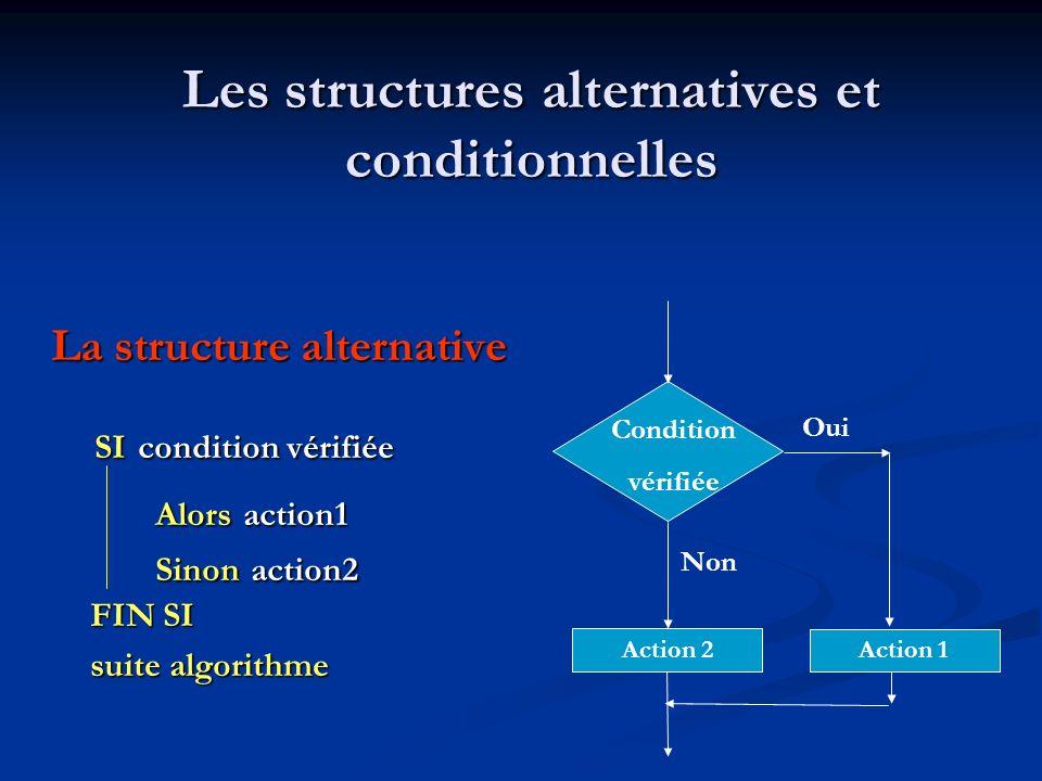 Les structures alternatives et conditionnelles