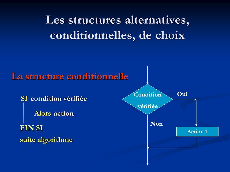 Les structures alternatives, conditionnelles, de choix