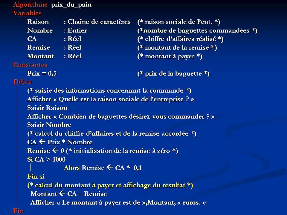 Algorithme prix_du_pain