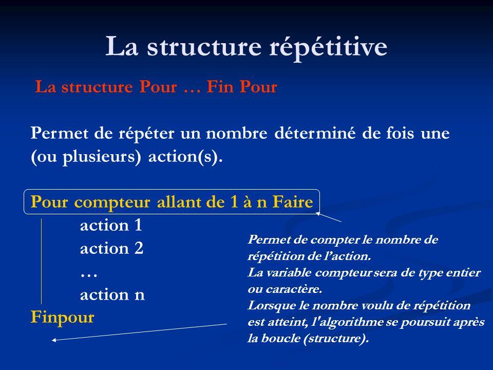 La structure répétitive