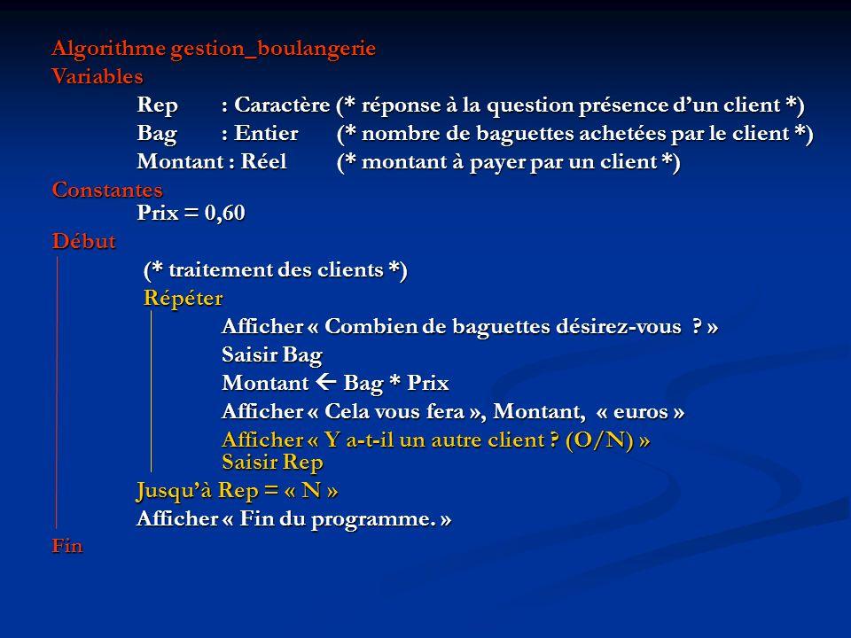 Algorithme gestion_boulangerie Variables