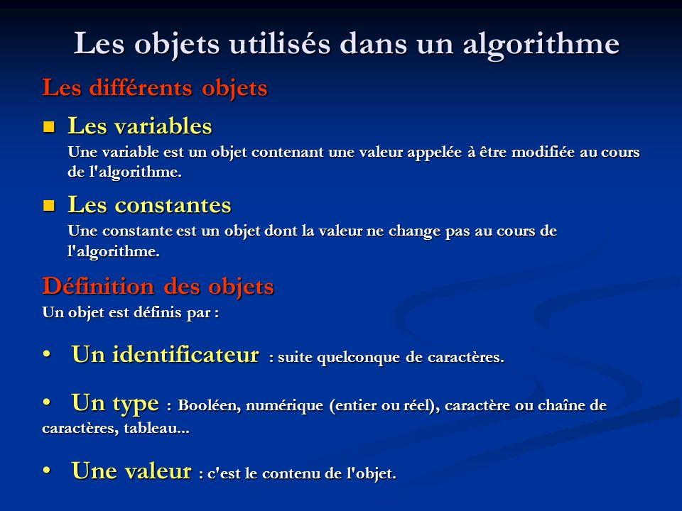 Les objets utilisés dans un algorithme