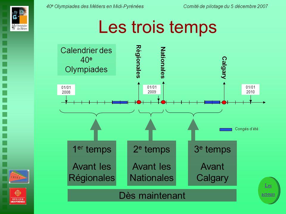 Calendrier des 40e Olympiades