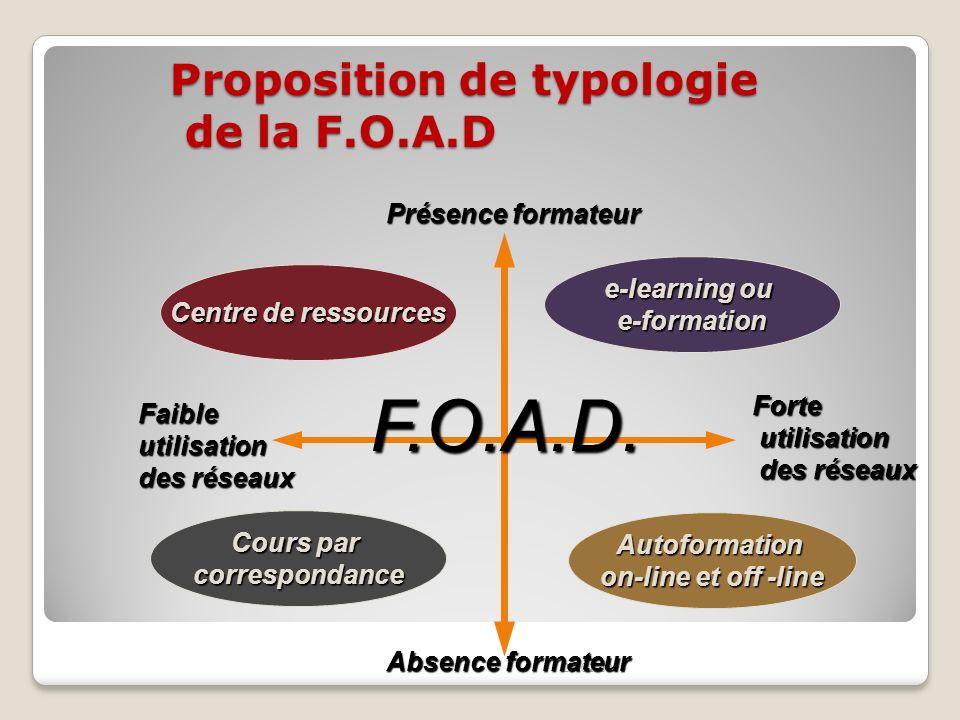 Proposition de typologie de la F.O.A.D