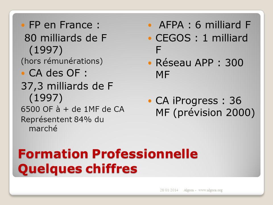 Formation Professionnelle Quelques chiffres