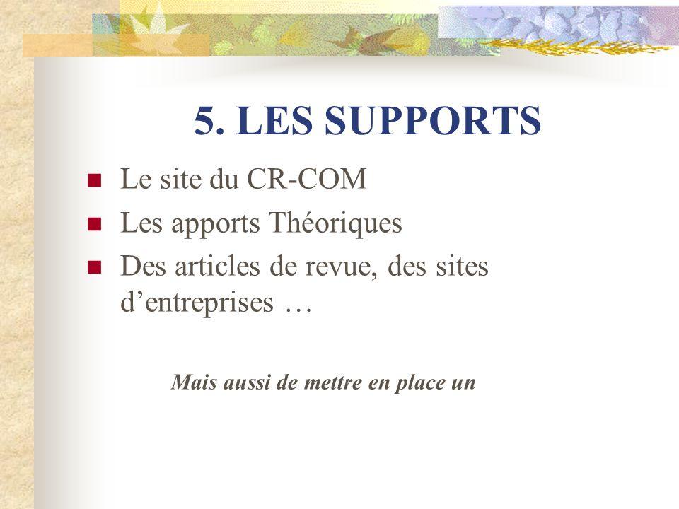 5. LES SUPPORTS Le site du CR-COM Les apports Théoriques