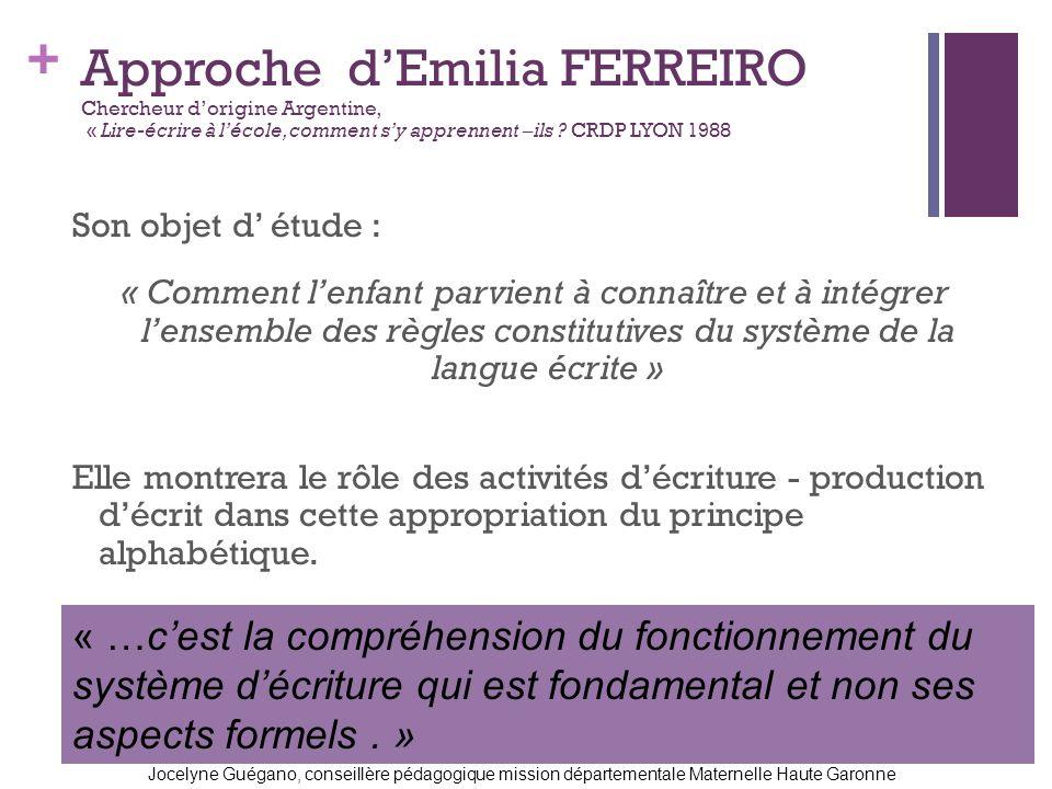 Approche d'Emilia FERREIRO Chercheur d'origine Argentine, « Lire-écrire à l'école, comment s'y apprennent –ils CRDP LYON 1988