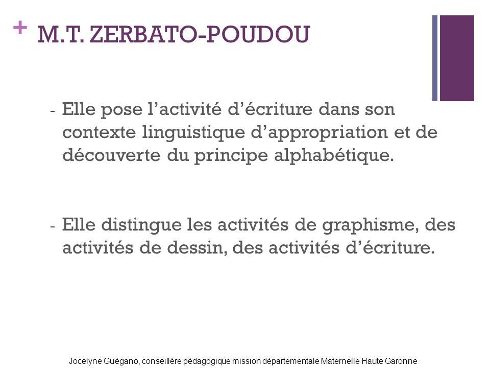 M.T. ZERBATO-POUDOU Elle pose l'activité d'écriture dans son contexte linguistique d'appropriation et de découverte du principe alphabétique.