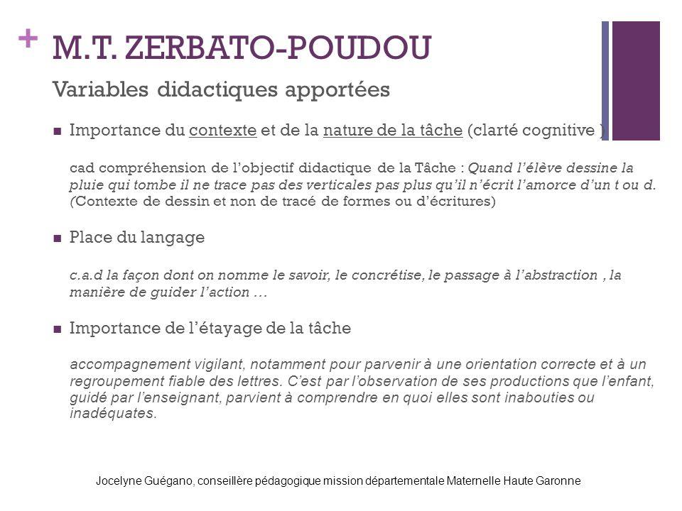 M.T. ZERBATO-POUDOU Variables didactiques apportées