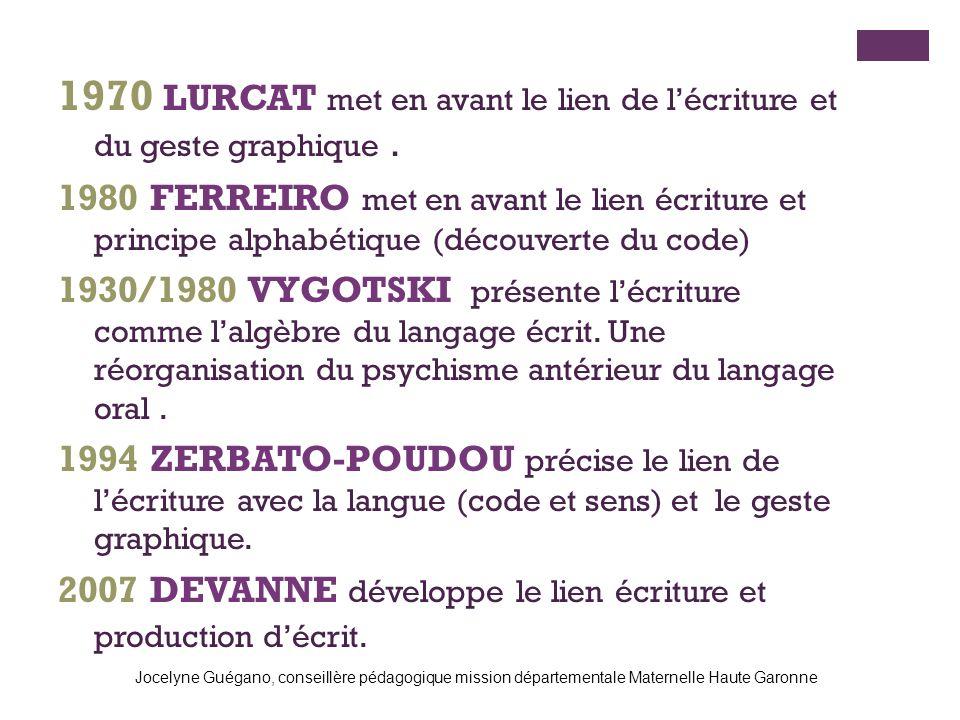 1970 LURCAT met en avant le lien de l'écriture et du geste graphique .