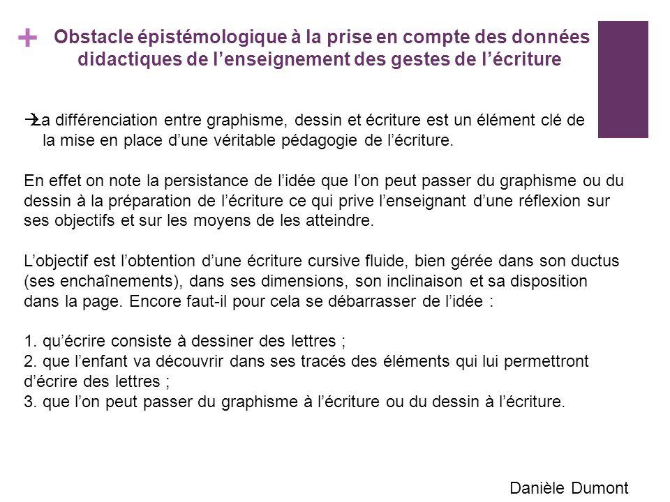 Obstacle épistémologique à la prise en compte des données didactiques de l'enseignement des gestes de l'écriture
