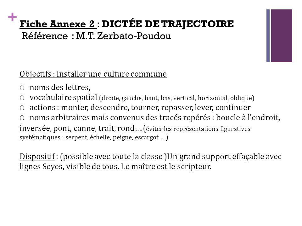 Fiche Annexe 2 : DICTÉE DE TRAJECTOIRE Référence : M.T. Zerbato-Poudou