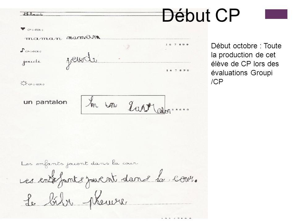 Début CP Début octobre : Toute la production de cet élève de CP lors des évaluations Groupi /CP.