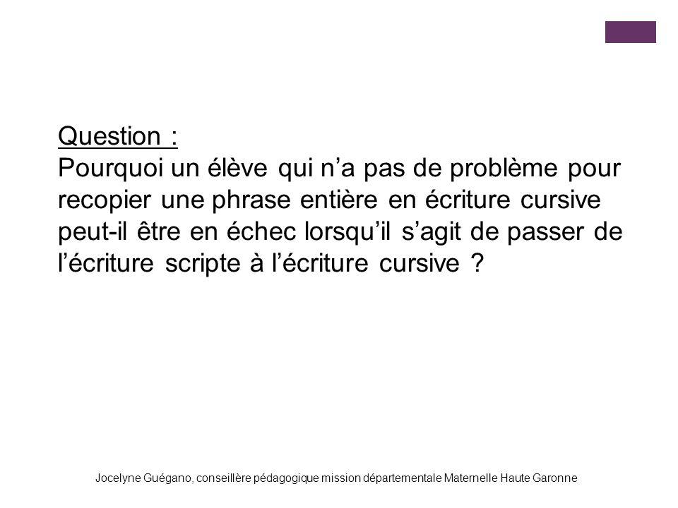 Question :