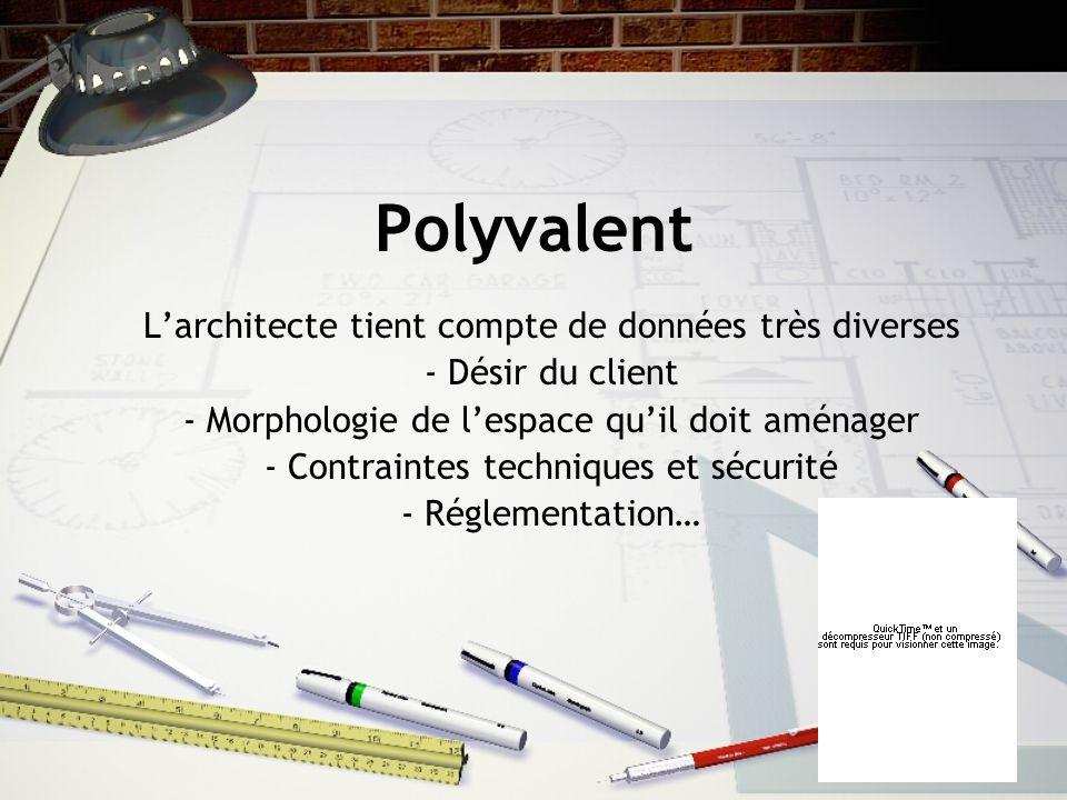 Polyvalent L'architecte tient compte de données très diverses