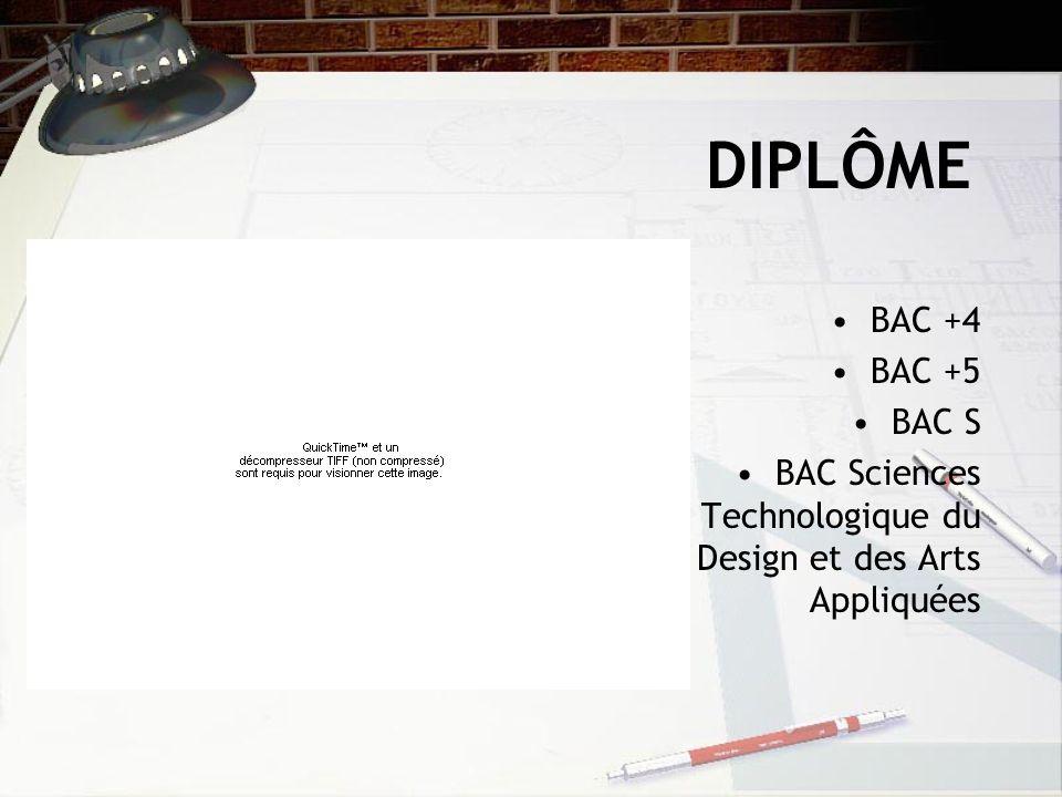 DIPLÔME BAC +4 BAC +5 BAC S BAC Sciences Technologique du Design et des Arts Appliquées