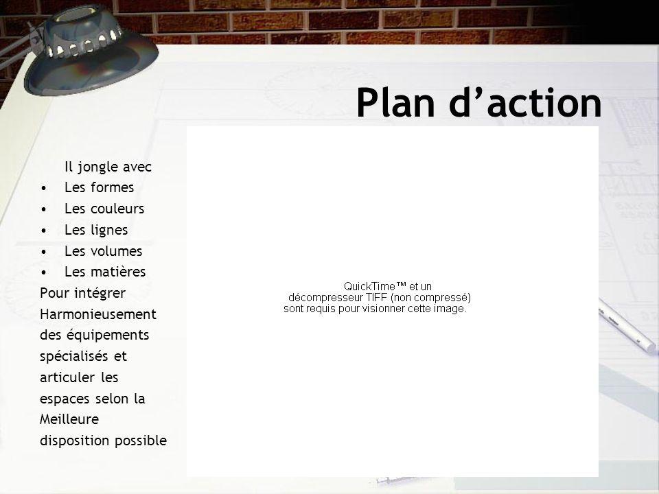 Plan d'action Il jongle avec Les formes Les couleurs Les lignes