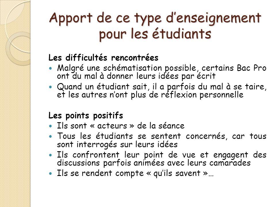 Apport de ce type d'enseignement pour les étudiants
