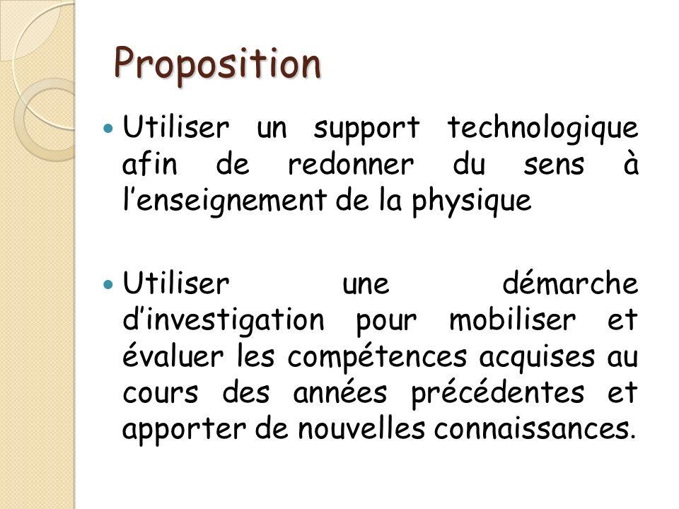 PropositionUtiliser un support technologique afin de redonner du sens à l'enseignement de la physique.