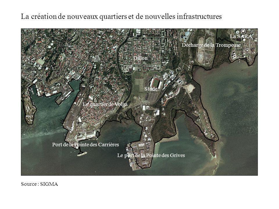 La création de nouveaux quartiers et de nouvelles infrastructures