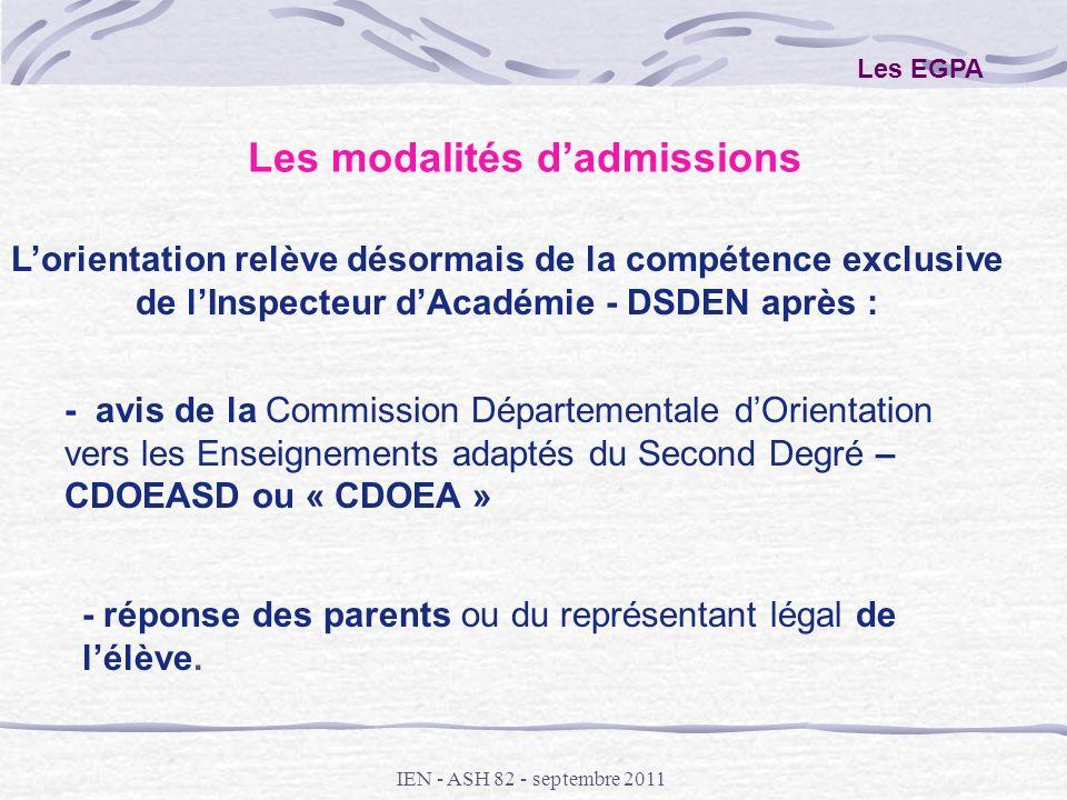 Les modalités d'admissions