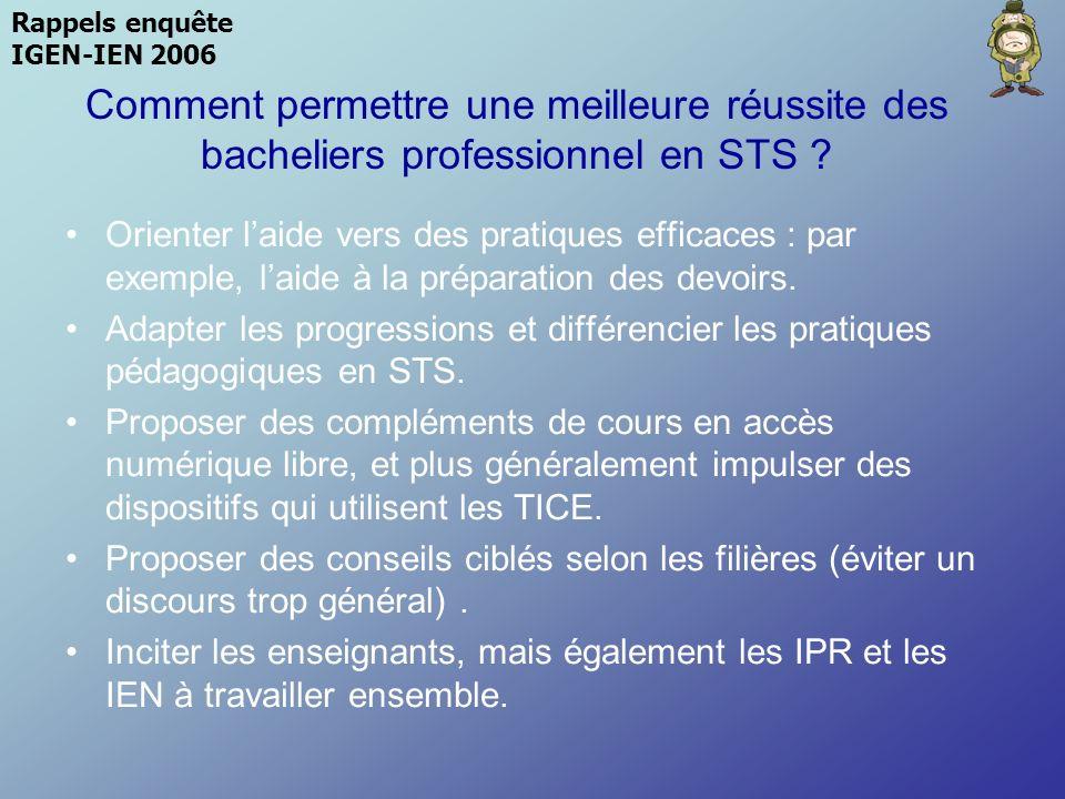 Rappels enquête IGEN-IEN 2006