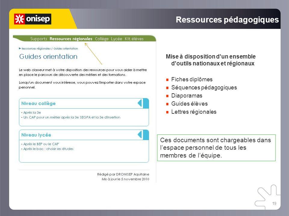 Ressources pédagogiques
