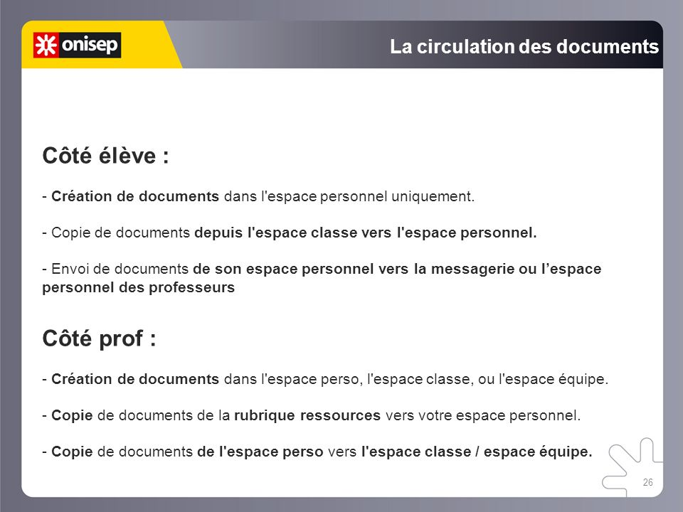 La circulation des documents