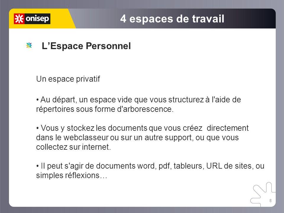 4 espaces de travail L'Espace Personnel Un espace privatif