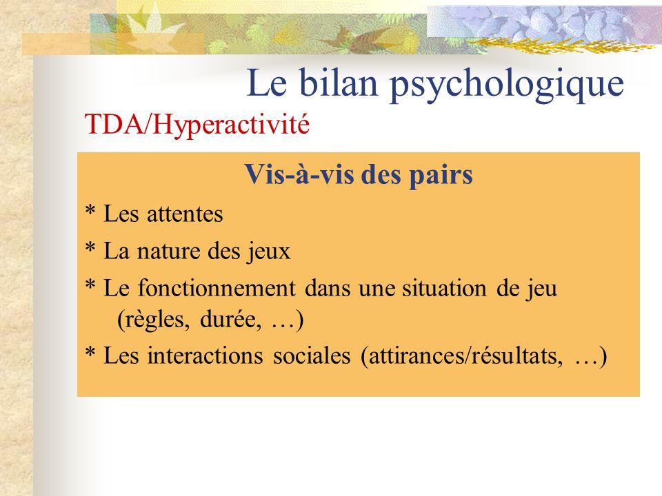 Le bilan psychologique TDA/Hyperactivité