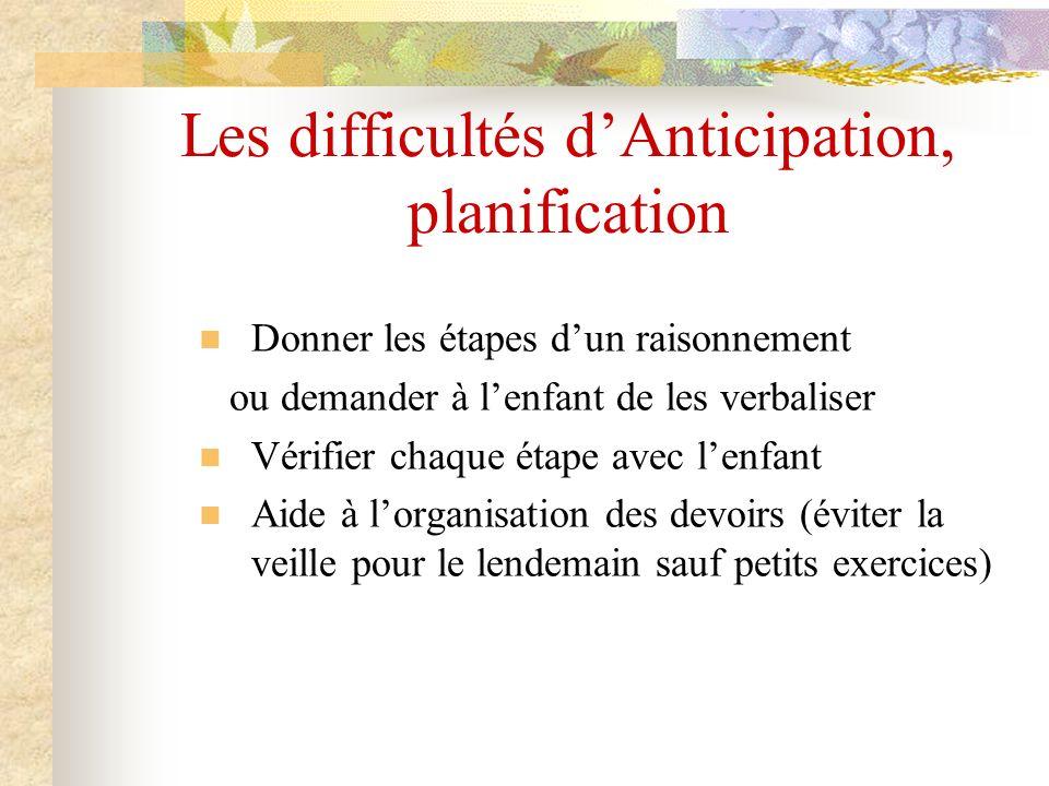 Les difficultés d'Anticipation, planification