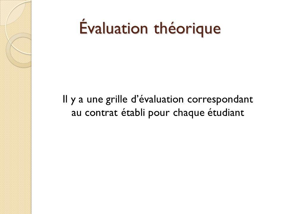 Évaluation théoriqueIl y a une grille d'évaluation correspondant au contrat établi pour chaque étudiant.