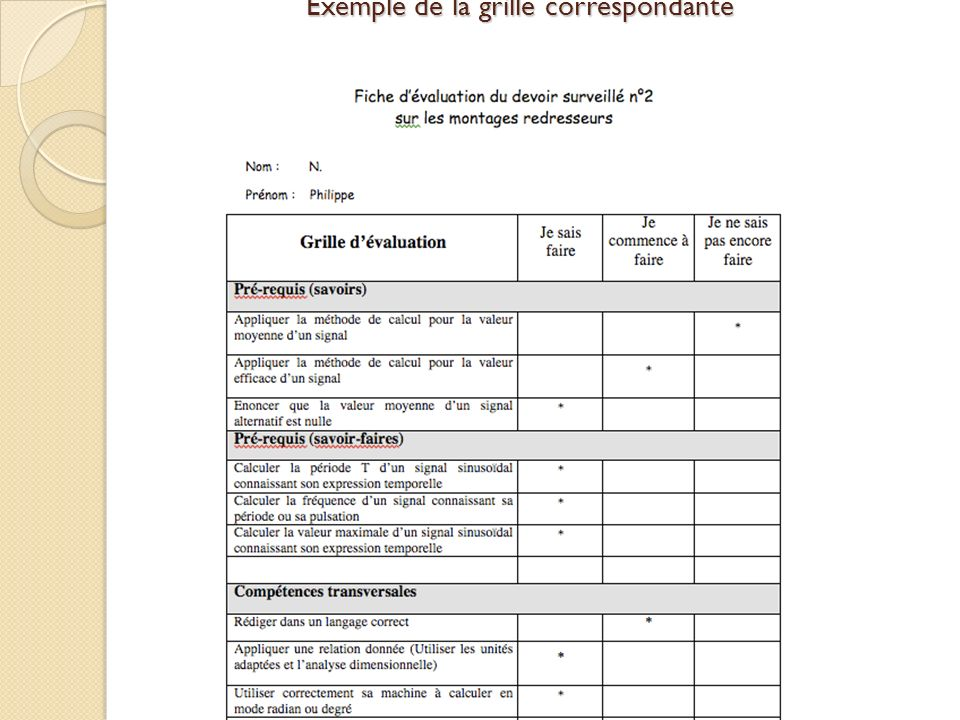 Exemple de la grille correspondante