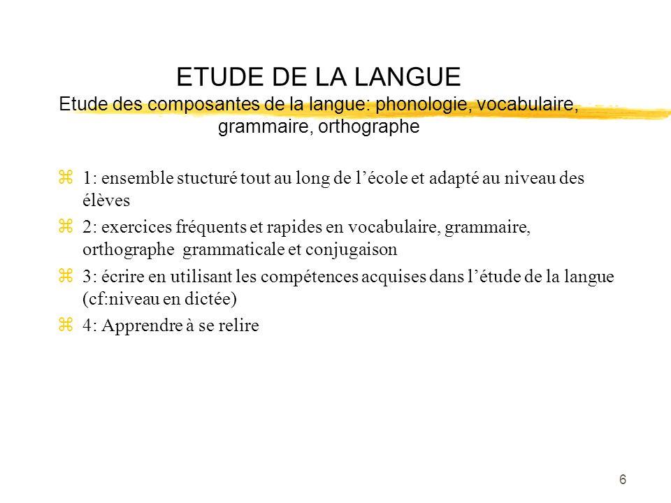 ETUDE DE LA LANGUE Etude des composantes de la langue: phonologie, vocabulaire, grammaire, orthographe