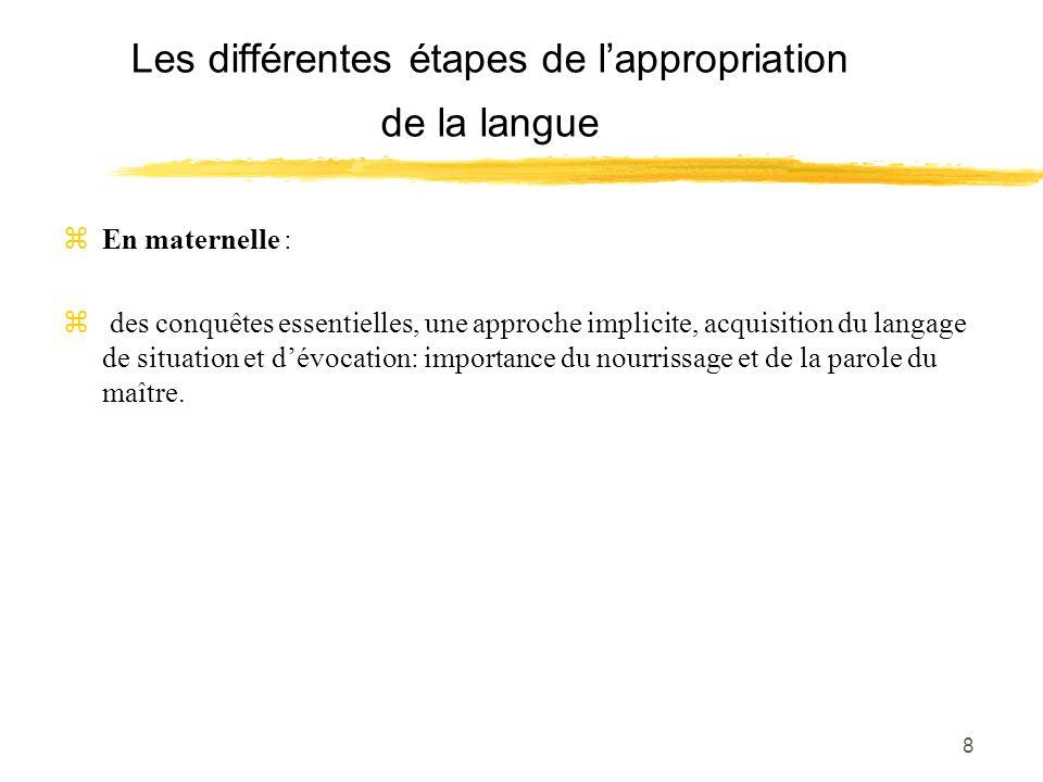 Les différentes étapes de l'appropriation de la langue