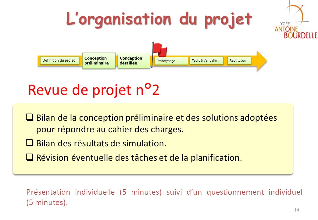 Organisation temporelle ppt video online t l charger - Definition de conception ...