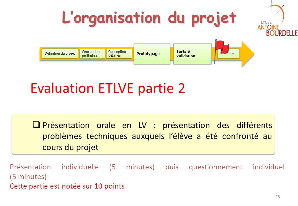 L'organisation du projet