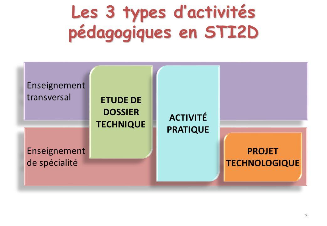 Les 3 types d'activités pédagogiques en STI2D