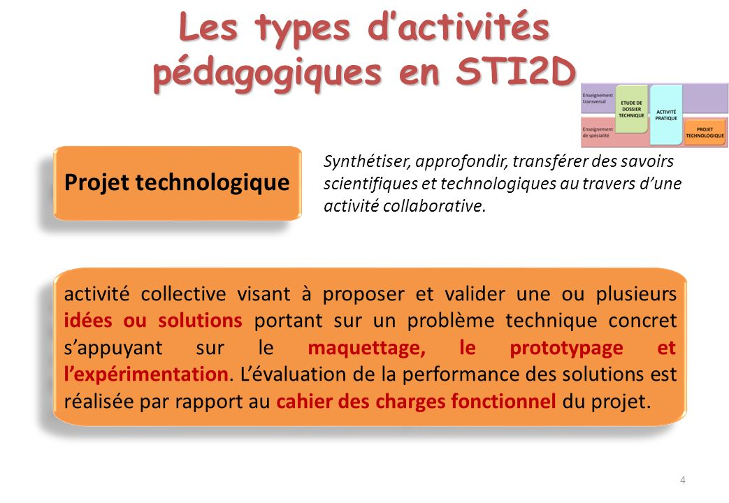 Les types d'activités pédagogiques en STI2D