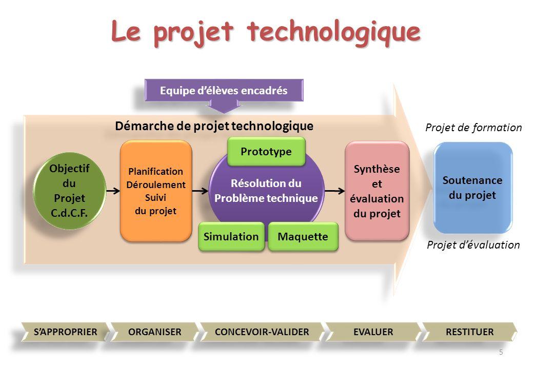 Equipe d'élèves encadrés Démarche de projet technologique