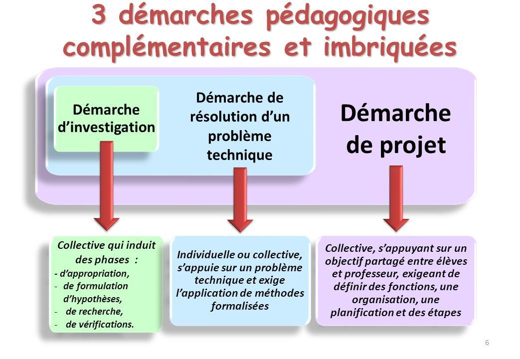 3 démarches pédagogiques complémentaires et imbriquées