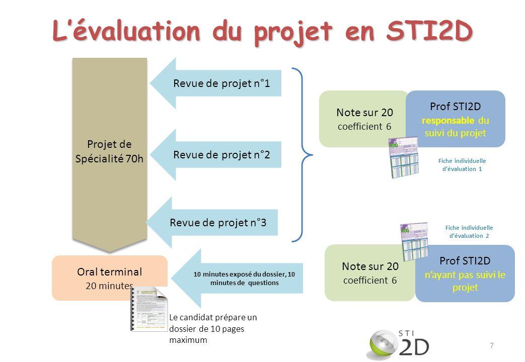 L'évaluation du projet en STI2D