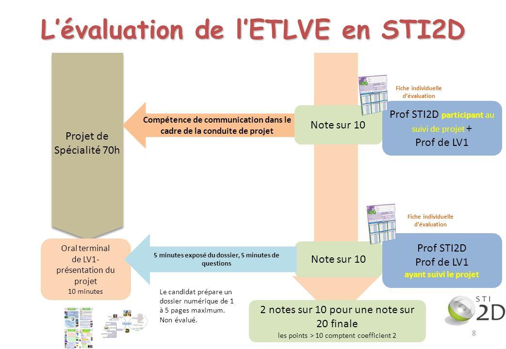 L'évaluation de l'ETLVE en STI2D
