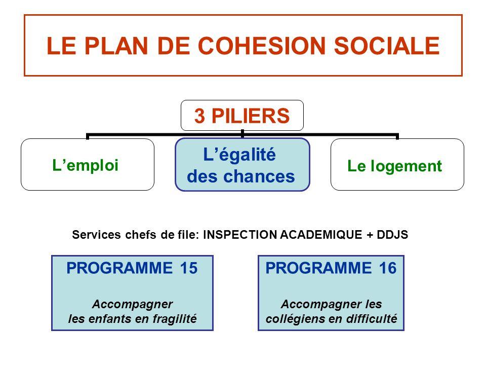 LE PLAN DE COHESION SOCIALE