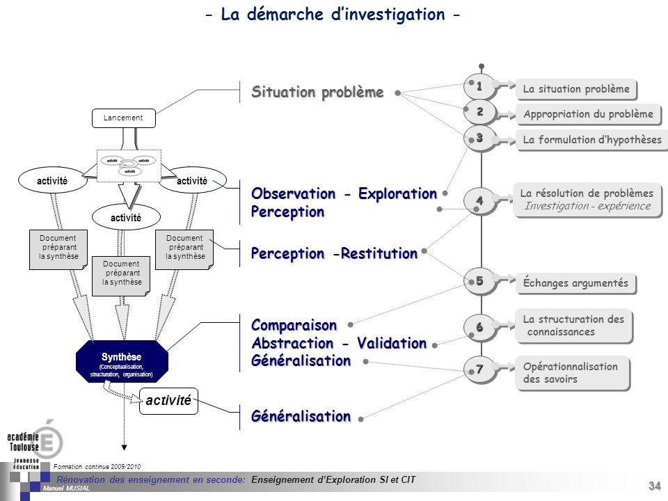- La démarche d'investigation - La résolution de problèmes