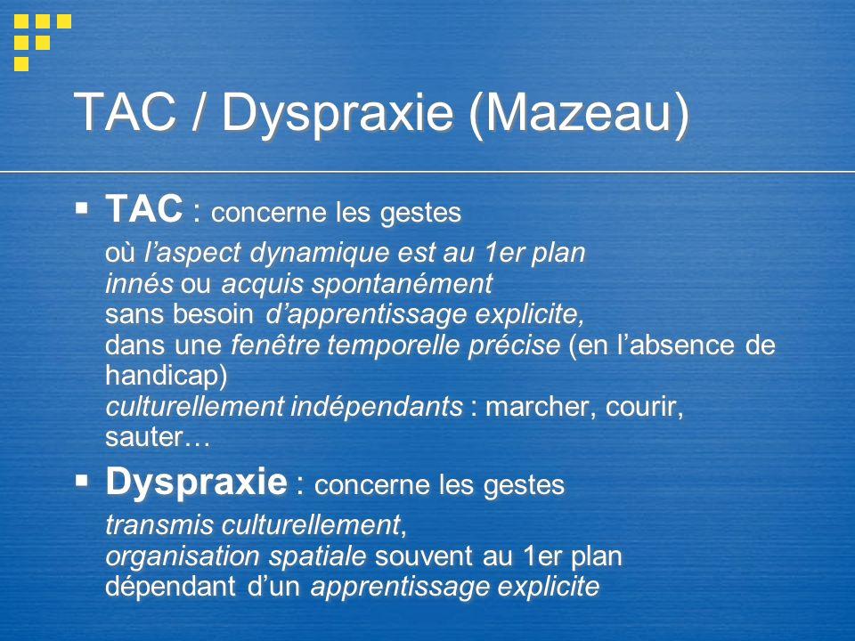 TAC / Dyspraxie (Mazeau)