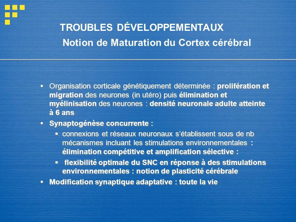 TROUBLES DÉVELOPPEMENTAUX Notion de Maturation du Cortex cérébral