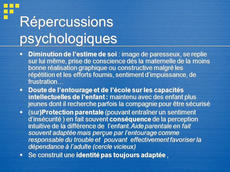Répercussions psychologiques